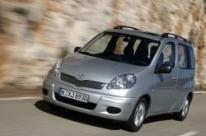 Dobór Opon Do Toyota Yaris Pomożemy W Wyborze Opon Oponycom